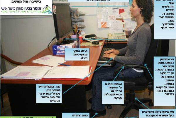 אימון כושר אישי - הנחיות לעמדת עבוד בישיבה מול מחשב